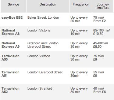 Stansted Lufthavn til London med bus