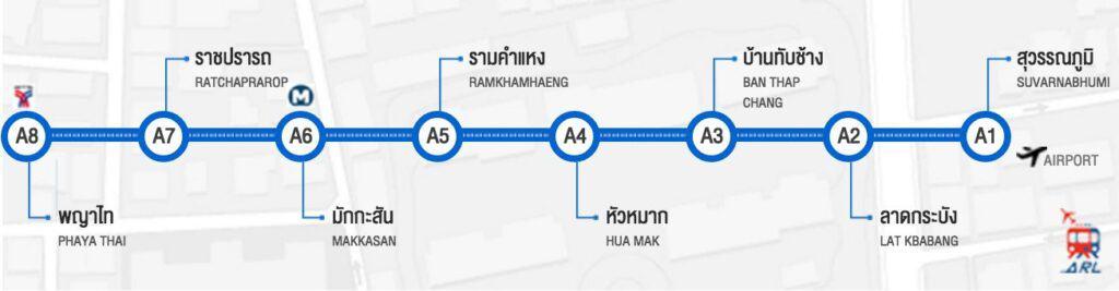 bangkok lufthavn tog
